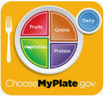 Link to Choose myplate