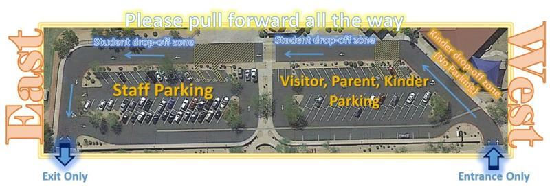 Parking Procedure