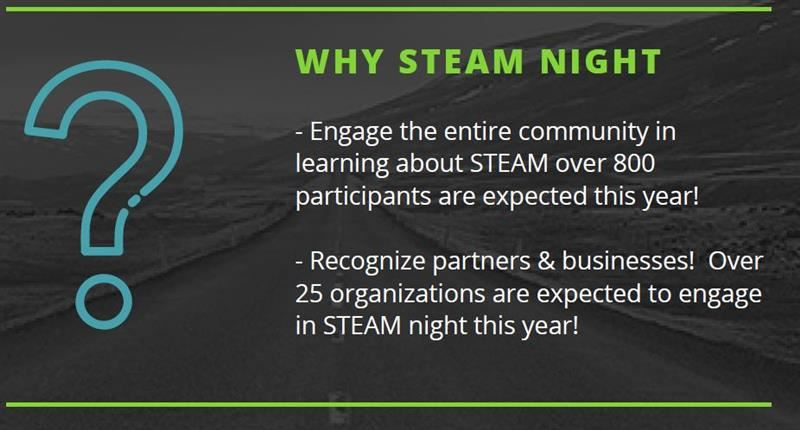 STEAM Night Information