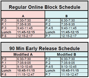 Online Block Schedule - Simplified