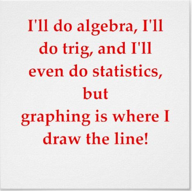 Graphing