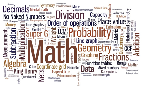 About Business Math