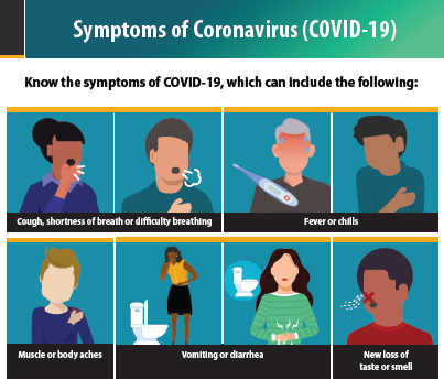 COVID-19 Symptoms Graphic Image