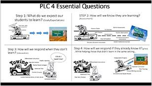 PLC 4 Essential Questions