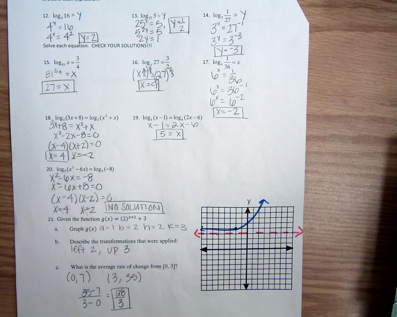 Algebra ii unit 8 reveiw   Custom paper Service - tapapertisf ...